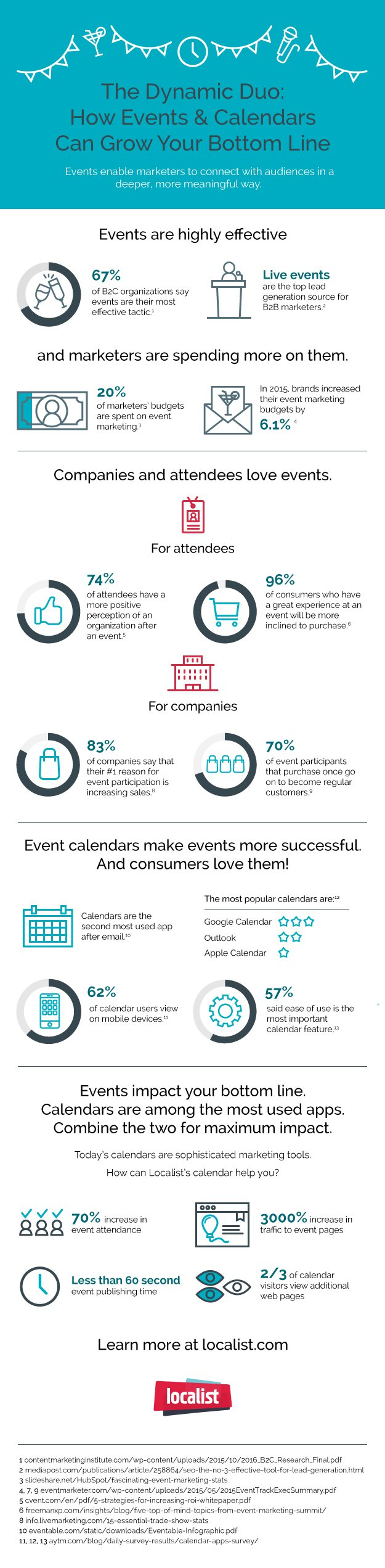 Events & Calendars: The Dynamic Duo Infographic