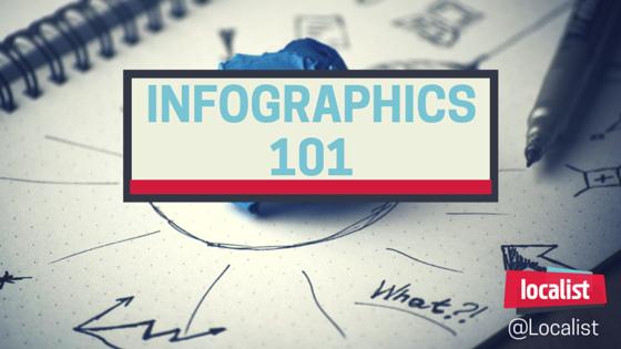 Localist_Infographics_101